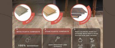 cấu tạo sàn nhựa
