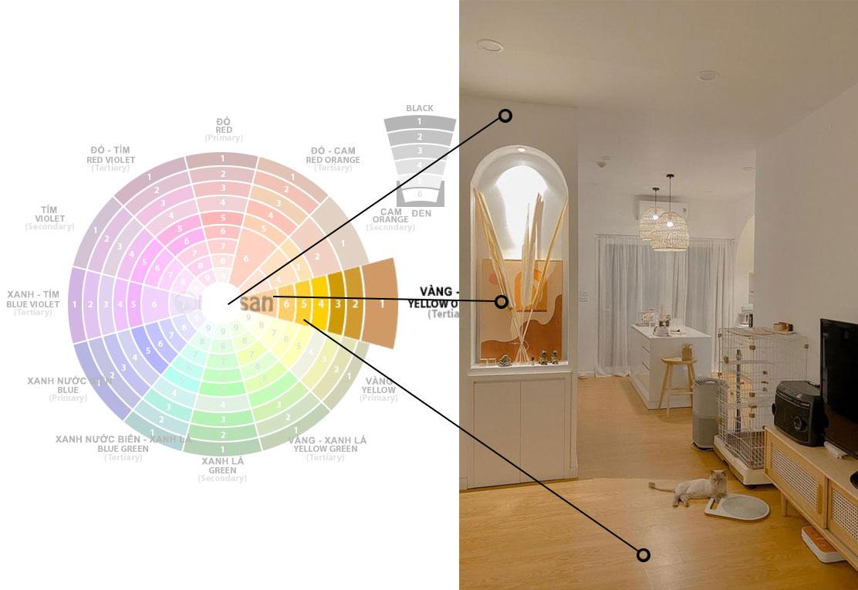 sàn gỗ màu vàng kết hợp tường trắng